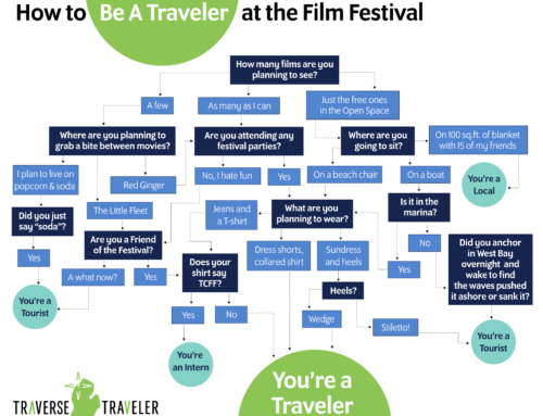 7 Tips for Travelers to the Traverse City Film Festival